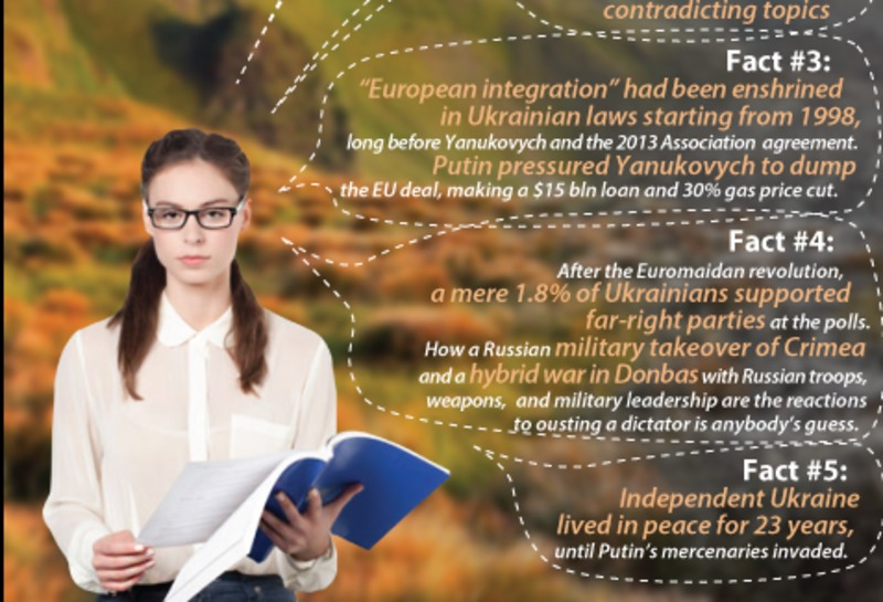 Know your refutations: 5 myths that are used to promote Russia's war in Ukraine | Infographic