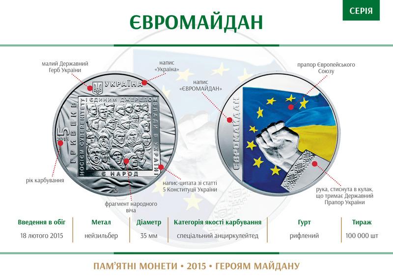 """Українська монета """"Євромайдан"""" увійшла до ТОП-100"""