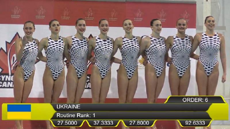 Українські синхроністки в Торонто виграли всі можливі медалі